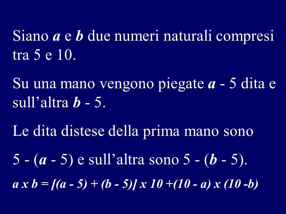 Siano a e b due numeri naturali compresi tra 5 e 10. Su una mano vengono piegate a - 5 dita e sullaltra b - 5. Le dita distese della prima mano sono 5