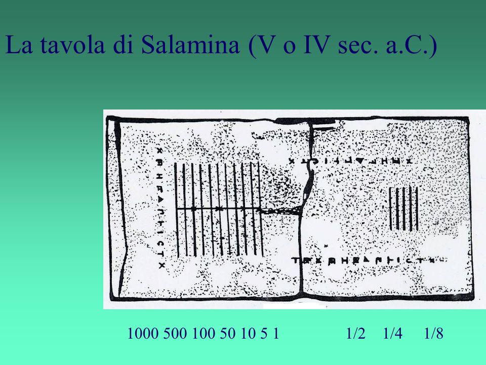 La tavola di Salamina (V o IV sec. a.C.) 1000 500 100 50 10 5 1 1/2 1/4 1/8