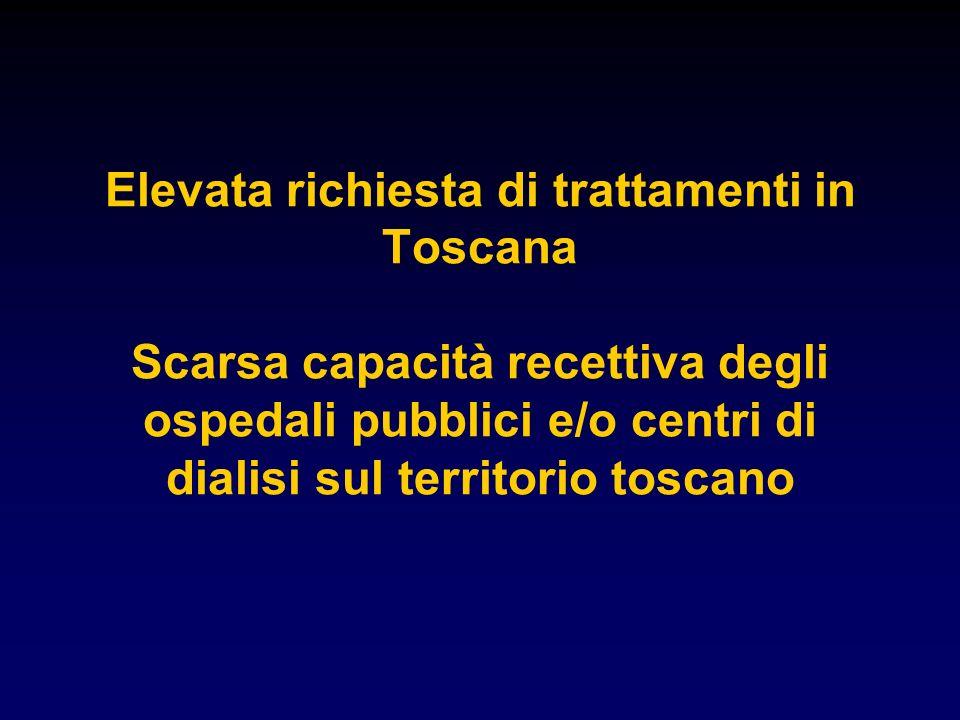 Elevata richiesta di trattamenti in Toscana Scarsa capacità recettiva degli ospedali pubblici e/o centri di dialisi sul territorio toscano