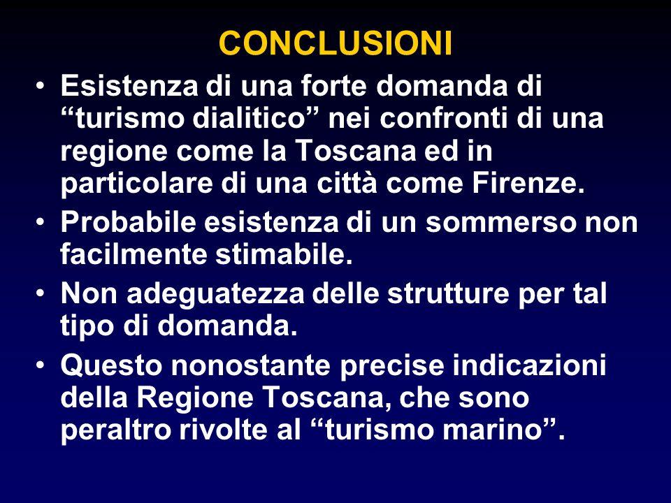 CONCLUSIONI Esistenza di una forte domanda di turismo dialitico nei confronti di una regione come la Toscana ed in particolare di una città come Firenze.