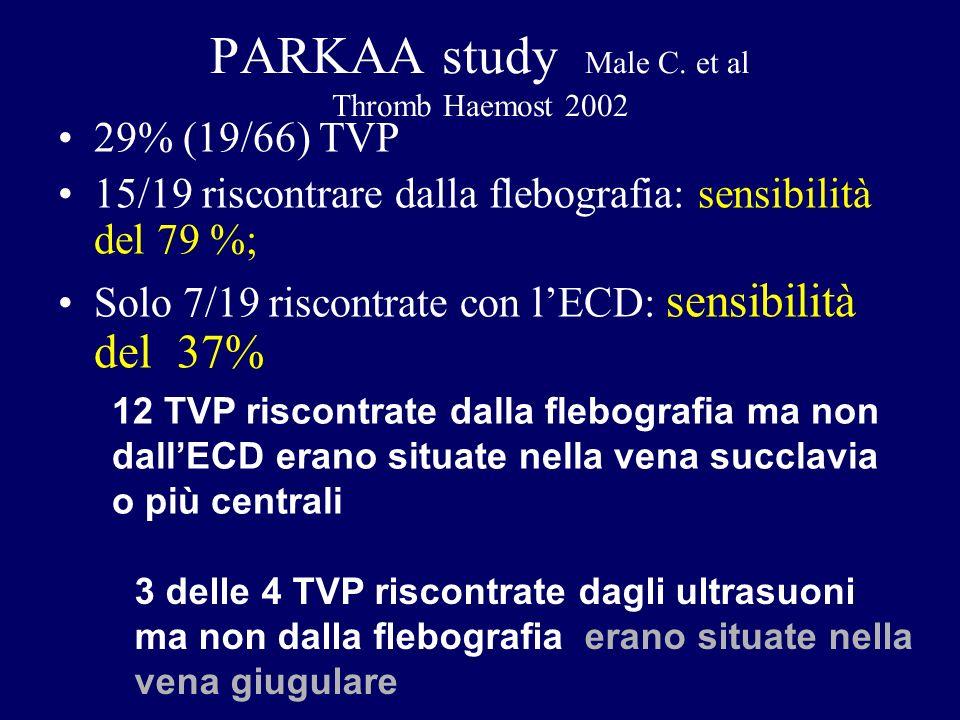 PARKAA study Male C. et al Thromb Haemost 2002 29% (19/66) TVP 15/19 riscontrare dalla flebografia: sensibilità del 79 %; Solo 7/19 riscontrate con lE