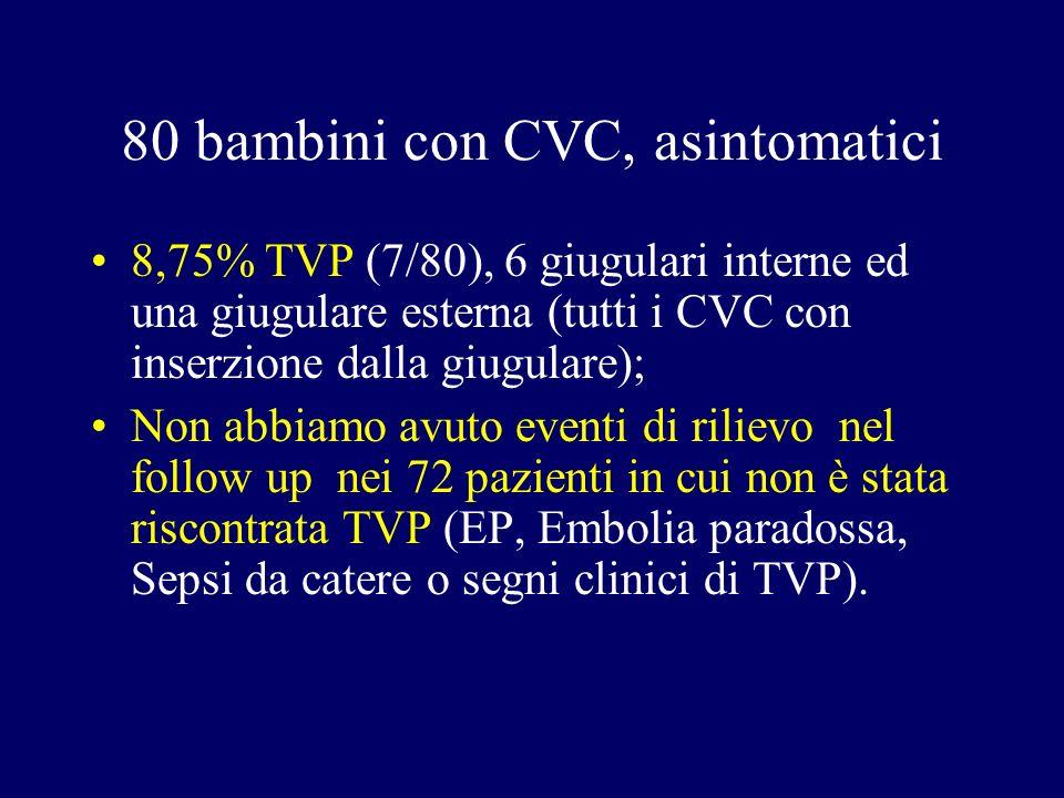 80 bambini con CVC, asintomatici 8,75% TVP (7/80), 6 giugulari interne ed una giugulare esterna (tutti i CVC con inserzione dalla giugulare); Non abbi
