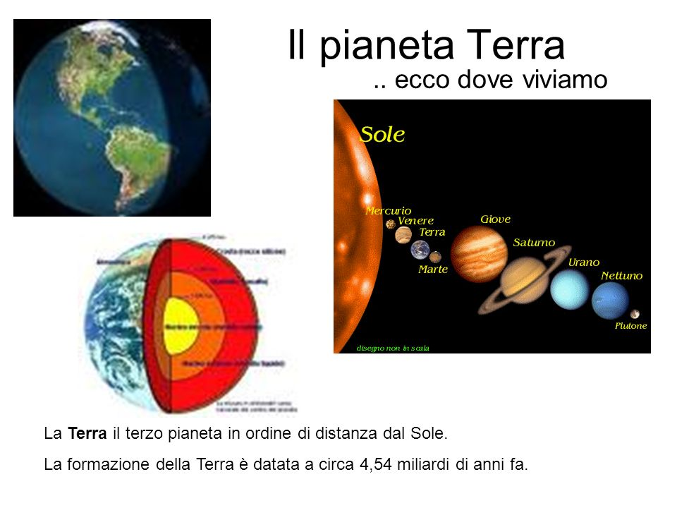Il pianeta Terra.. ecco dove viviamo La Terra il terzo pianeta in ordine di distanza dal Sole. La formazione della Terra è datata a circa 4,54 miliard