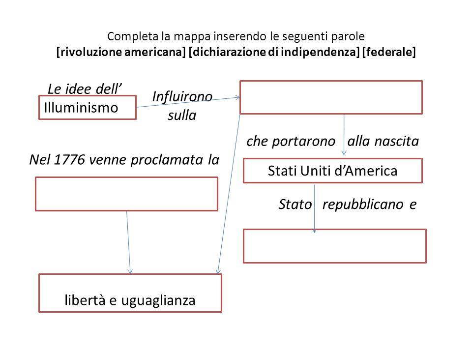 Completa la mappa inserendo le seguenti parole [rivoluzione americana] [dichiarazione di indipendenza] [federale] Le idee dell Illuminismo Influirono