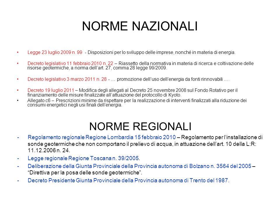 NORME NAZIONALI Legge 23 luglio 2009 n. 99 - Disposizioni per lo sviluppo delle imprese, nonché in materia di energia. Decreto legislativo 11 febbraio