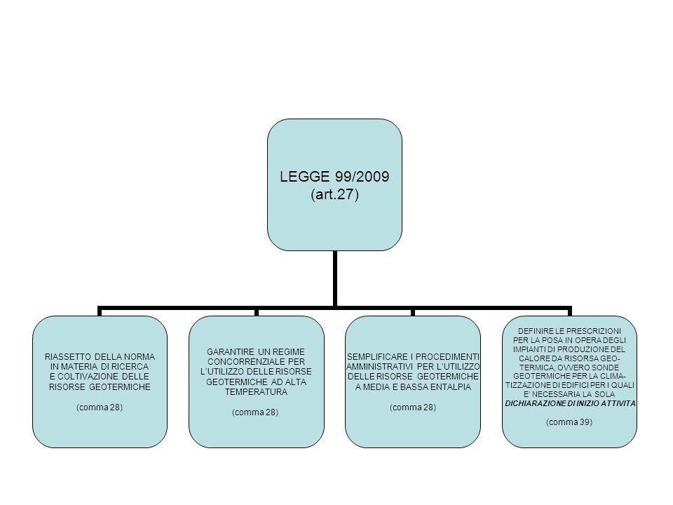LEGGE 99/2009 (art.27) RIASSETTO DELLA NORMA IN MATERIA DI RICERCA E COLTIVAZIONE DELLE RISORSE GEOTERMICHE (comma 28) GARANTIRE UN REGIME CONCORRENZI