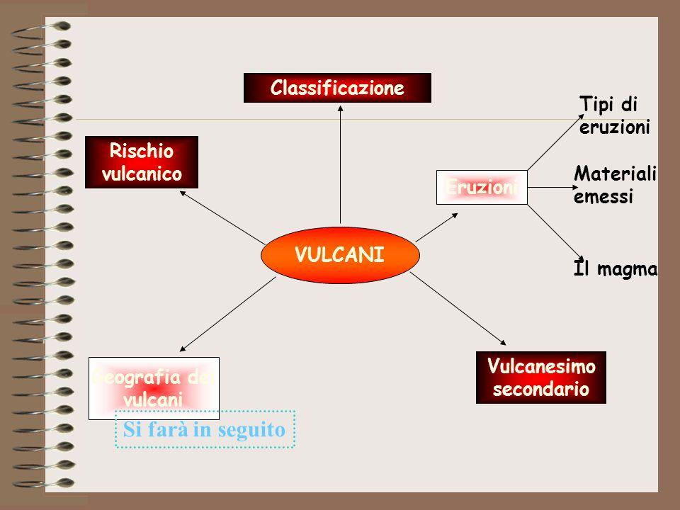 Rischio vulcanico Geografia dei vulcani Vulcanesimo secondario Eruzioni VULCANI Tipi di eruzioni Il magma Materiali emessi Classificazione Si farà in