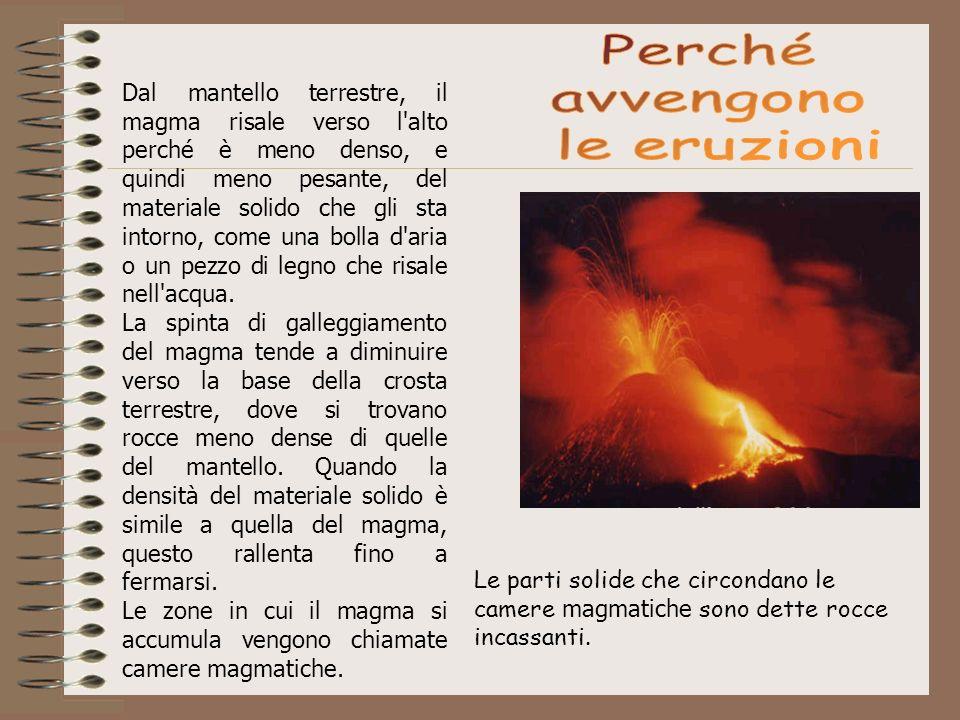 Dal mantello terrestre, il magma risale verso l'alto perché è meno denso, e quindi meno pesante, del materiale solido che gli sta intorno, come una bo