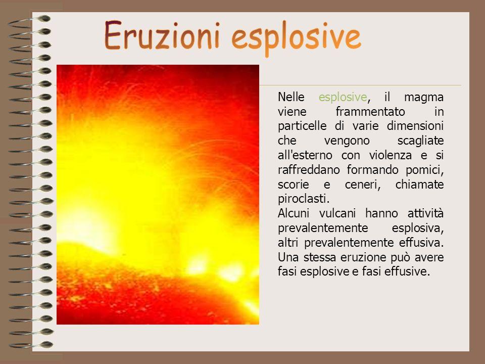 Nelle esplosive, il magma viene frammentato in particelle di varie dimensioni che vengono scagliate all'esterno con violenza e si raffreddano formando
