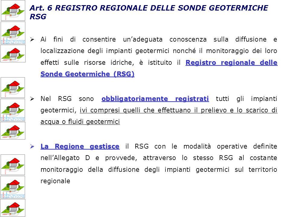 Registro regionale delle Sonde Geotermiche (RSG) Ai fini di consentire unadeguata conoscenza sulla diffusione e localizzazione degli impianti geotermici nonché il monitoraggio dei loro effetti sulle risorse idriche, è istituito il Registro regionale delle Sonde Geotermiche (RSG) obbligatoriamente registrati Nel RSG sono obbligatoriamente registrati tutti gli impianti geotermici, ivi compresi quelli che effettuano il prelievo e lo scarico di acqua o fluidi geotermici La Regione gestisce La Regione gestisce il RSG con le modalità operative definite nellAllegato D e provvede, attraverso lo stesso RSG al costante monitoraggio della diffusione degli impianti geotermici sul territorio regionale Art.