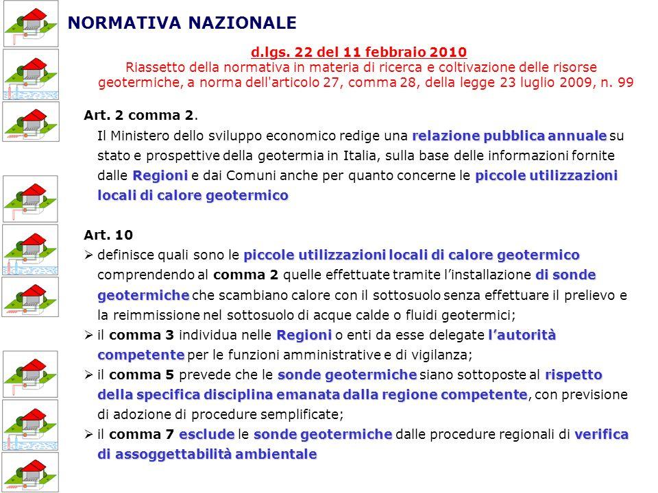 NORMATIVA NAZIONALE d.lgs.