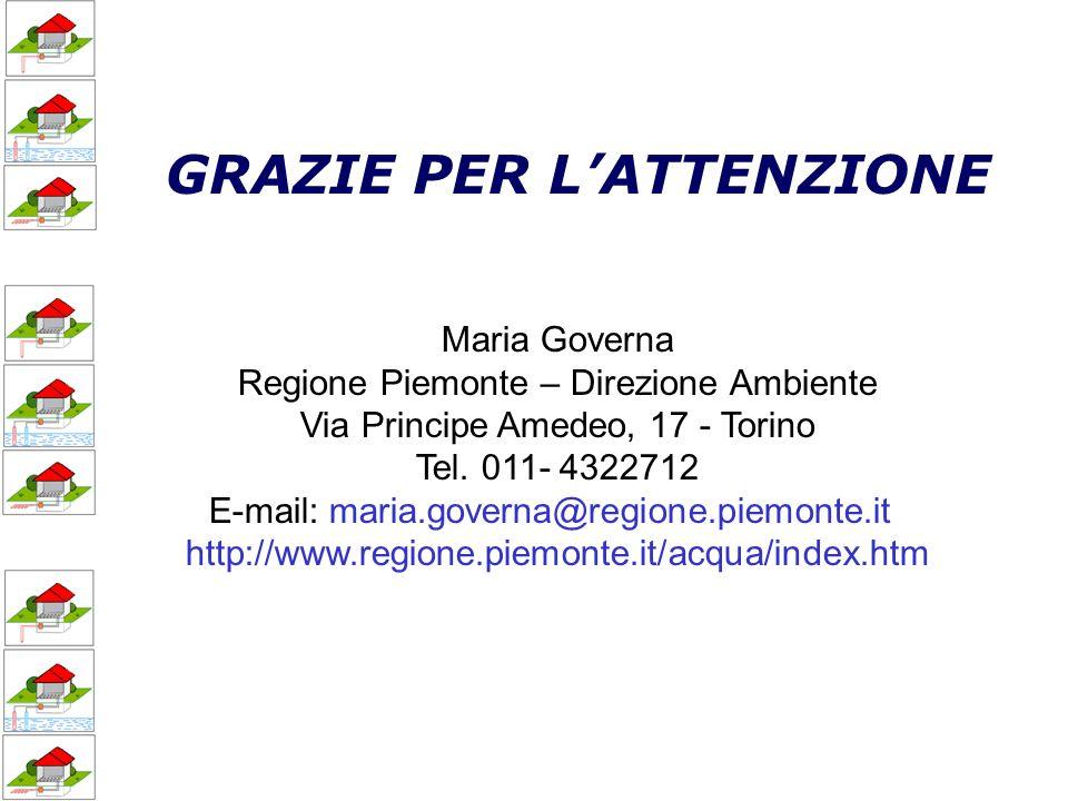 GRAZIE PER LATTENZIONE Maria Governa Regione Piemonte – Direzione Ambiente Via Principe Amedeo, 17 - Torino Tel.