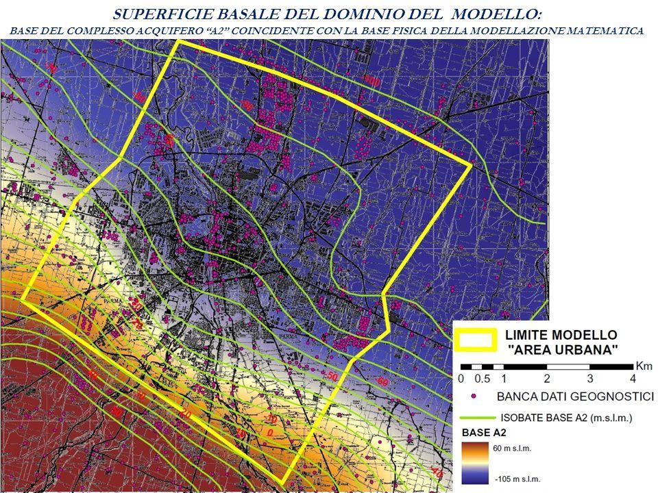 SUPERFICIE BASALE DEL DOMINIO DEL MODELLO: BASE DEL COMPLESSO ACQUIFERO A2 COINCIDENTE CON LA BASE FISICA DELLA MODELLAZIONE MATEMATICA