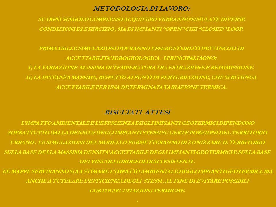 METODOLOGIA DI LAVORO: SU OGNI SINGOLO COMPLESSO ACQUIFERO VERRANNO SIMULATE DIVERSE CONDIZIONI DI ESERCIZIO, SIA DI IMPIANTI OPEN CHE CLOSED LOOP. PR