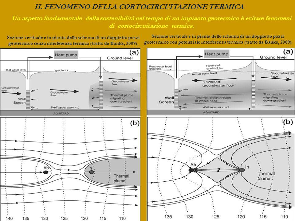 INQUADRAMENTO GEOLOGICO INQUADRAMENTO GEOMORFOLOGICO LA PORZIONE DI TERRITORIO STUDIATA COMPRENDE SETTORI DELLALTA E MEDIA PIANURA PARMENSE.