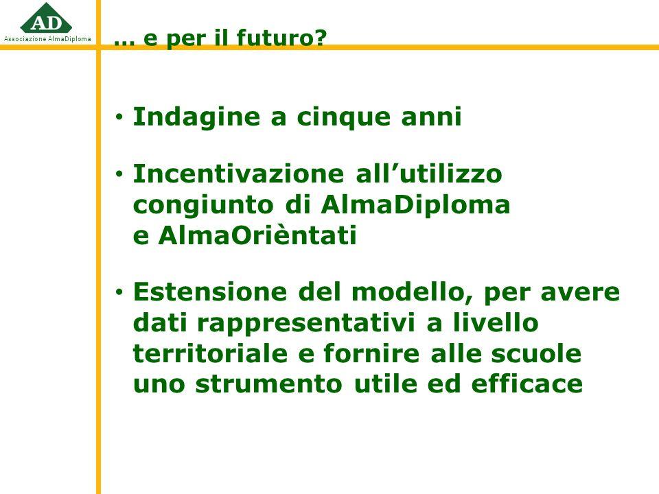Associazione AlmaDiploma … e per il futuro.