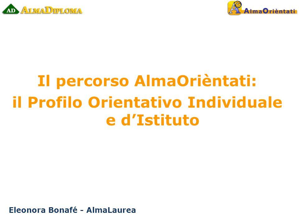Il percorso AlmaOrièntati: il Profilo Orientativo Individuale e dIstituto Eleonora Bonafé - AlmaLaurea