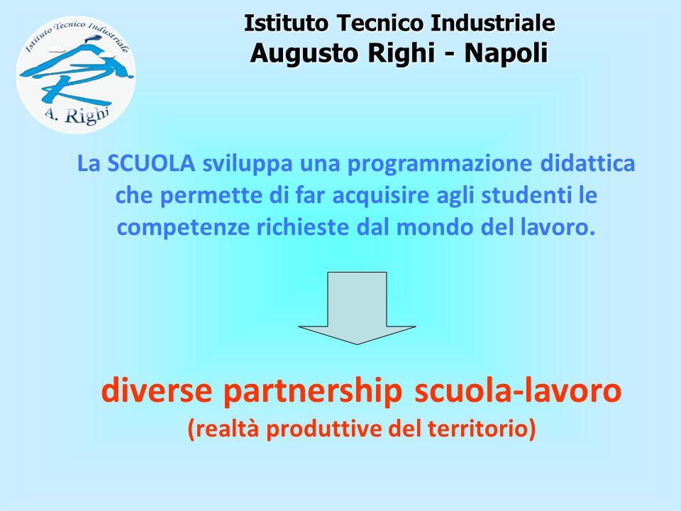 La SCUOLA sviluppa una programmazione didattica che permette di far acquisire agli studenti le competenze richieste dal mondo del lavoro. diverse part