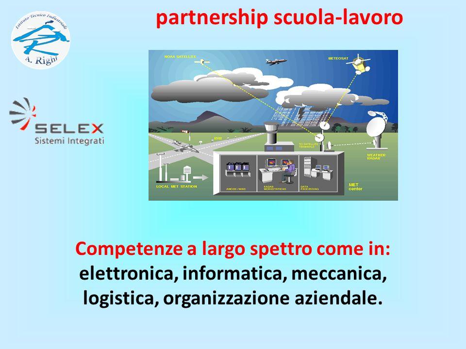 Competenze a largo spettro come in: elettronica, informatica, meccanica, logistica, organizzazione aziendale. partnership scuola-lavoro