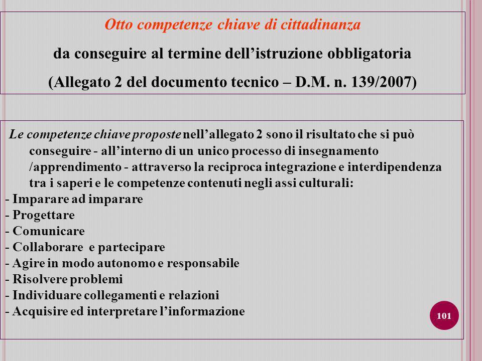 101 Otto competenze chiave di cittadinanza da conseguire al termine dellistruzione obbligatoria (Allegato 2 del documento tecnico – D.M.