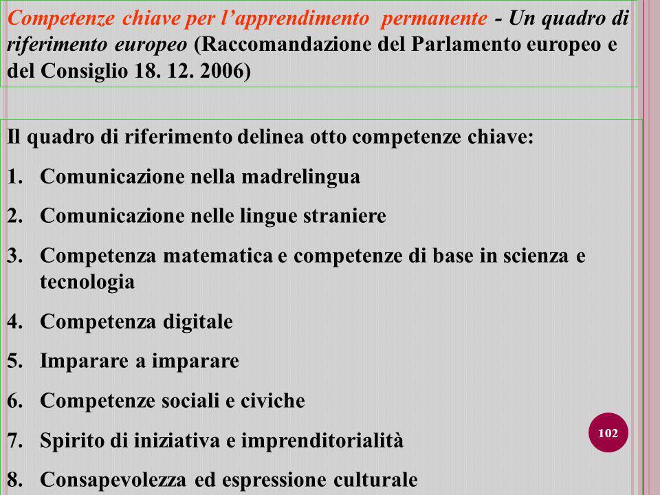 102 Competenze chiave per lapprendimento permanente - Un quadro di riferimento europeo (Raccomandazione del Parlamento europeo e del Consiglio 18.