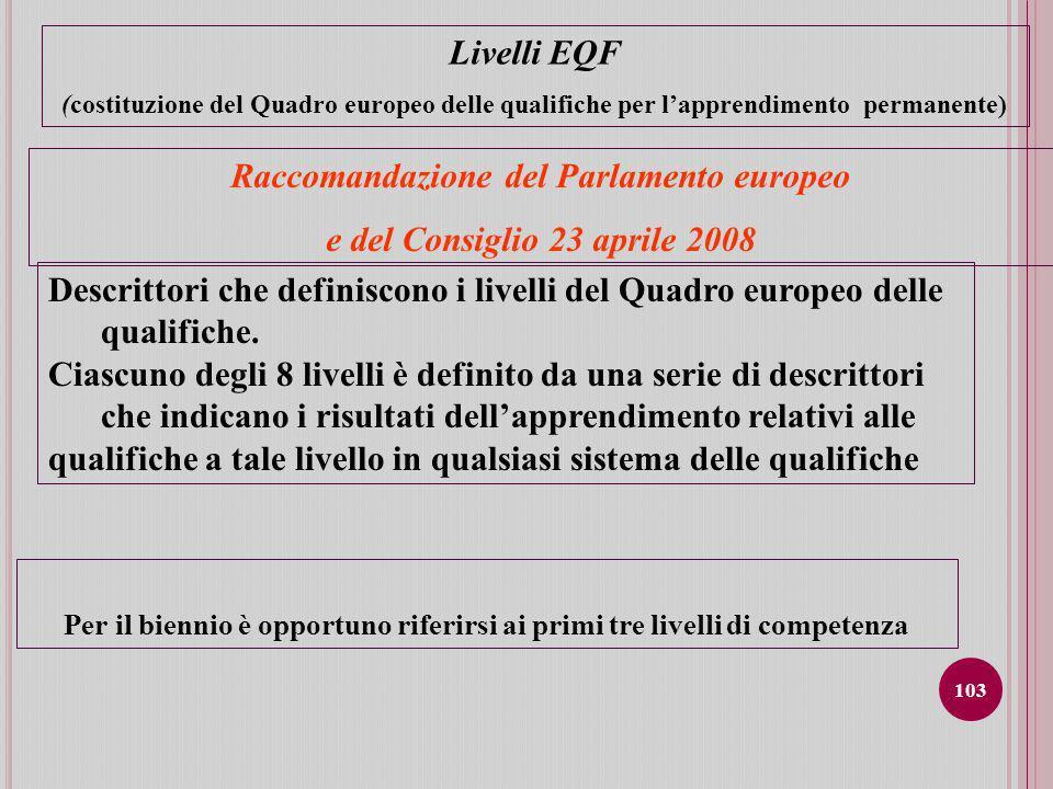 103 Livelli EQF (costituzione del Quadro europeo delle qualifiche per lapprendimento permanente) Per il biennio è opportuno riferirsi ai primi tre livelli di competenza Raccomandazione del Parlamento europeo e del Consiglio 23 aprile 2008 Descrittori che definiscono i livelli del Quadro europeo delle qualifiche.