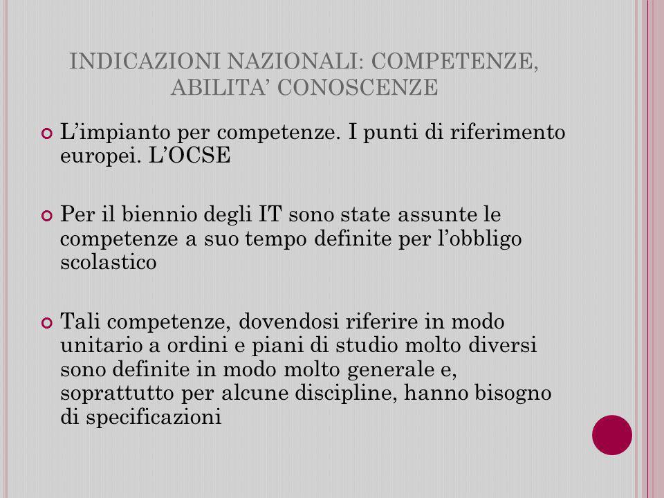 INDICAZIONI NAZIONALI: COMPETENZE, ABILITA CONOSCENZE Limpianto per competenze.