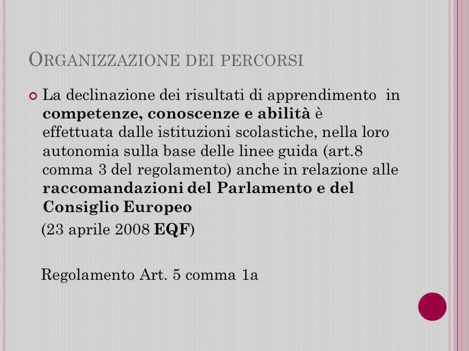 O RGANIZZAZIONE DEI PERCORSI La declinazione dei risultati di apprendimento in competenze, conoscenze e abilità è effettuata dalle istituzioni scolastiche, nella loro autonomia sulla base delle linee guida (art.8 comma 3 del regolamento) anche in relazione alle raccomandazioni del Parlamento e del Consiglio Europeo (23 aprile 2008 EQF ) Regolamento Art.