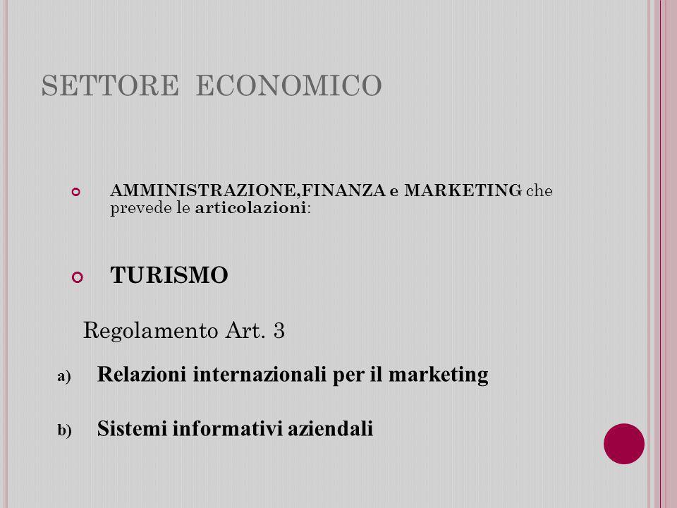 SETTORE ECONOMICO AMMINISTRAZIONE,FINANZA e MARKETING che prevede le articolazioni : TURISMO Regolamento Art.