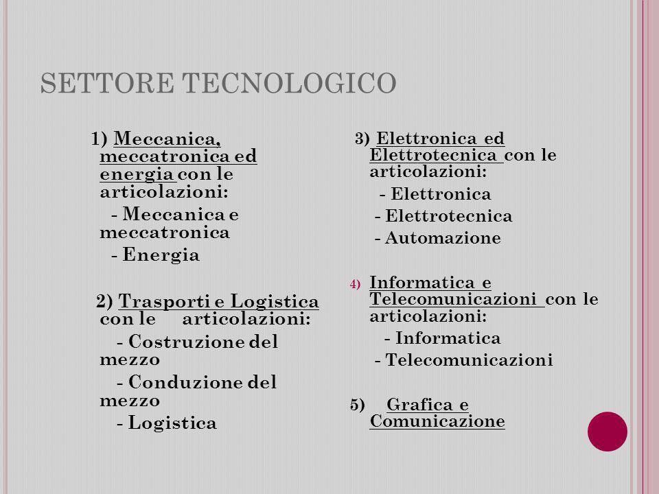 SETTORE TECNOLOGICO 1) Meccanica, meccatronica ed energia con le articolazioni: - Meccanica e meccatronica - Energia 2) Trasporti e Logistica con le articolazioni: - Costruzione del mezzo - Conduzione del mezzo - Logistica 3) Elettronica ed Elettrotecnica con le articolazioni: - Elettronica - Elettrotecnica - Automazione 4) Informatica e Telecomunicazioni con le articolazioni: - Informatica - Telecomunicazioni 5) Grafica e Comunicazione