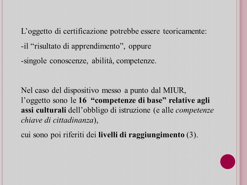 Loggetto di certificazione potrebbe essere teoricamente: -il risultato di apprendimento, oppure -singole conoscenze, abilità, competenze.