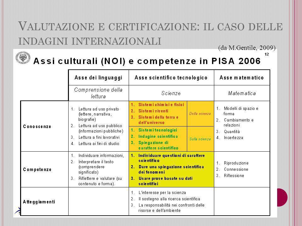 V ALUTAZIONE E CERTIFICAZIONE : IL CASO DELLE INDAGINI INTERNAZIONALI (da M.Gentile, 2009)