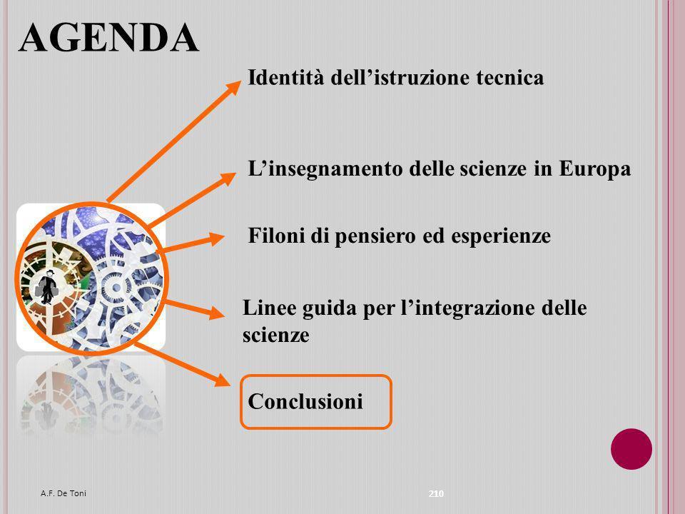 A.F. De Toni 210 AGENDA Filoni di pensiero ed esperienze Linee guida per lintegrazione delle scienze Conclusioni Linsegnamento delle scienze in Europa