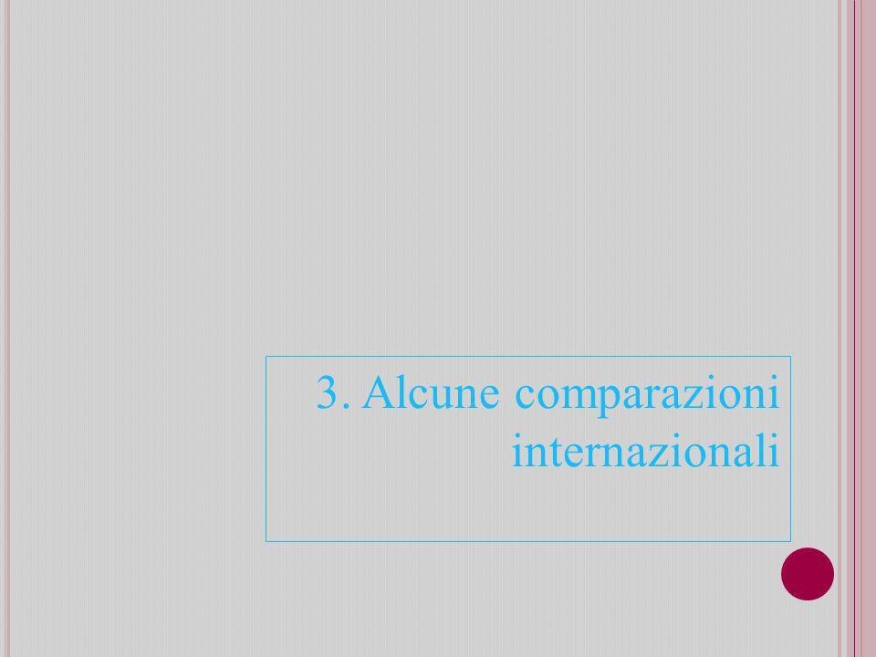 3. Alcune comparazioni internazionali