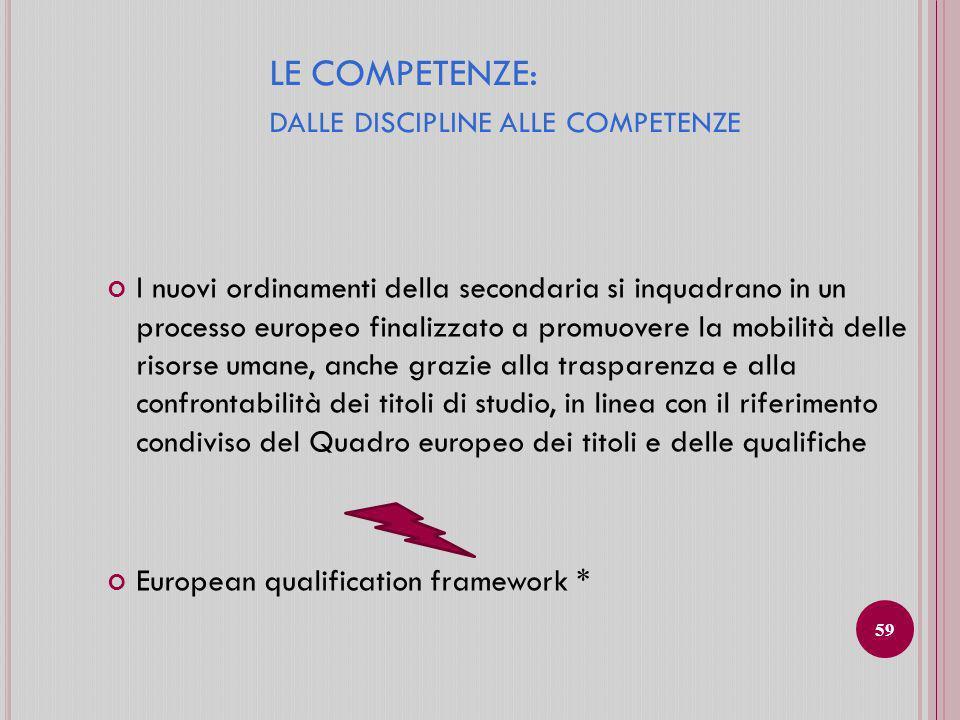LE COMPETENZE: DALLE DISCIPLINE ALLE COMPETENZE I nuovi ordinamenti della secondaria si inquadrano in un processo europeo finalizzato a promuovere la mobilità delle risorse umane, anche grazie alla trasparenza e alla confrontabilità dei titoli di studio, in linea con il riferimento condiviso del Quadro europeo dei titoli e delle qualifiche European qualification framework * 59