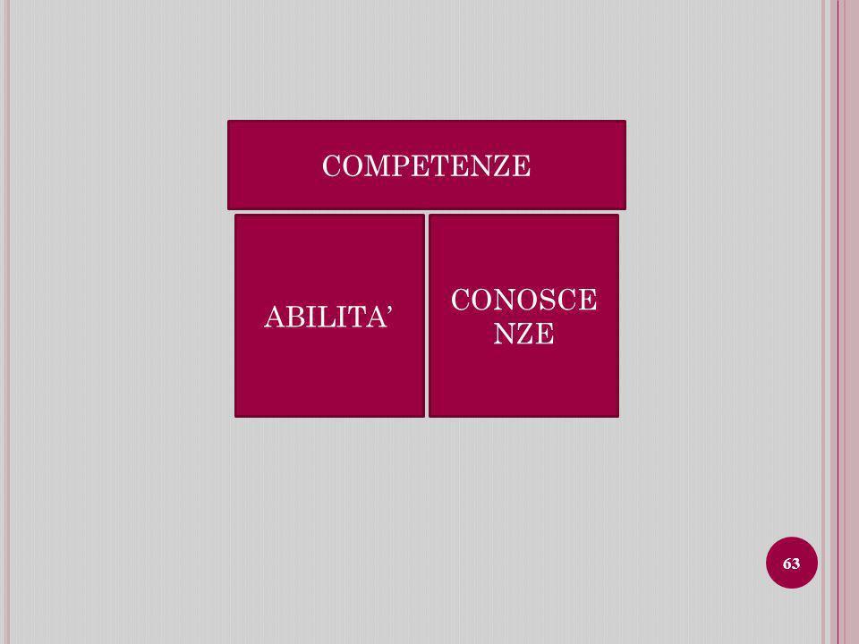 COMPETENZE ABILITA CONOSCE NZE 63