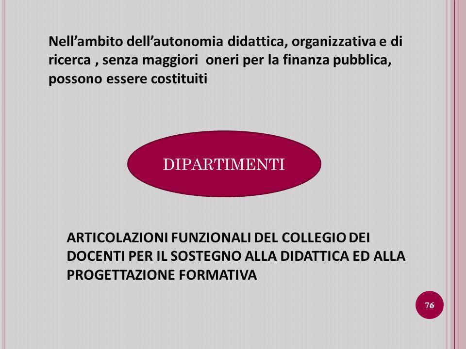 Nellambito dellautonomia didattica, organizzativa e di ricerca, senza maggiori oneri per la finanza pubblica, possono essere costituiti DIPARTIMENTI ARTICOLAZIONI FUNZIONALI DEL COLLEGIO DEI DOCENTI PER IL SOSTEGNO ALLA DIDATTICA ED ALLA PROGETTAZIONE FORMATIVA 76