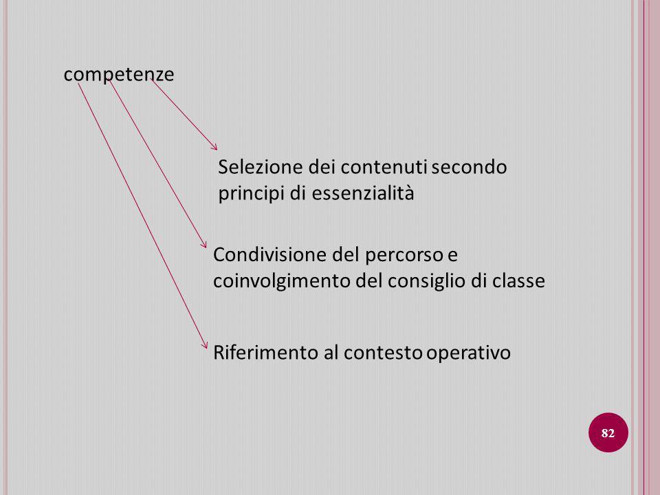 competenze Selezione dei contenuti secondo principi di essenzialità Condivisione del percorso e coinvolgimento del consiglio di classe Riferimento al contesto operativo 82