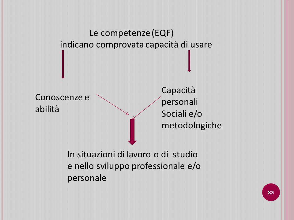 Le competenze (EQF) indicano comprovata capacità di usare Conoscenze e abilità Capacità personali Sociali e/o metodologiche In situazioni di lavoro o di studio e nello sviluppo professionale e/o personale 83