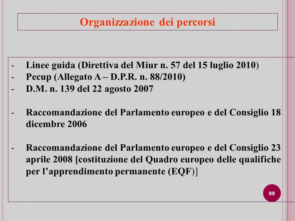 88 Organizzazione dei percorsi -Linee guida (Direttiva del Miur n.