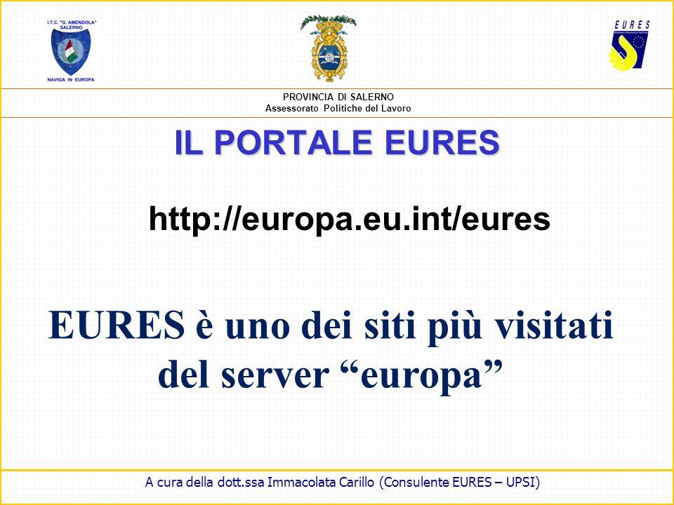 PROVINCIA DI SALERNO Assessorato Politiche del Lavoro EURES pubblica sul Portale della Mobilità Professionale le offerte di lavoro di altri paesi euro
