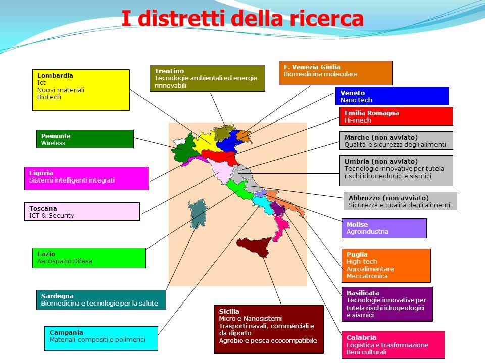 I distretti della ricerca Lazio Aerospazio Difesa Liguria Sistemi intelligenti integrati Piemonte Wireless Lombardia Ict Nuovi materiali Biotech Campa