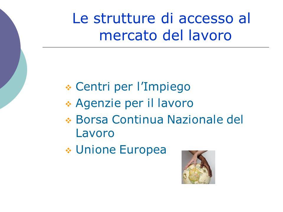 Le strutture di accesso al mercato del lavoro Centri per lImpiego Agenzie per il lavoro Borsa Continua Nazionale del Lavoro Unione Europea
