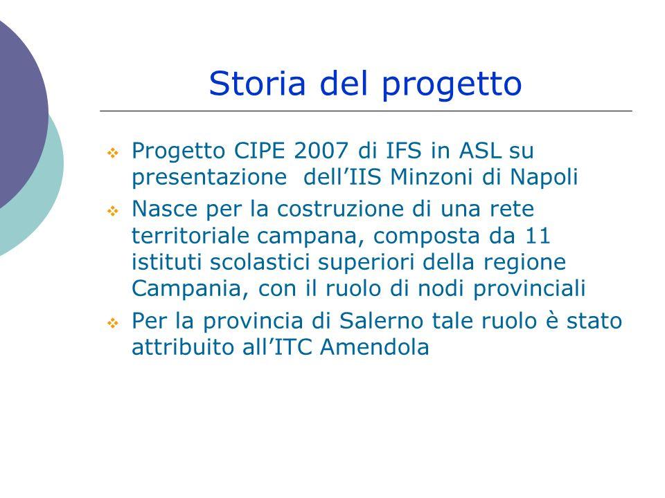 Storia del progetto Progetto CIPE 2007 di IFS in ASL su presentazione dellIIS Minzoni di Napoli Nasce per la costruzione di una rete territoriale camp