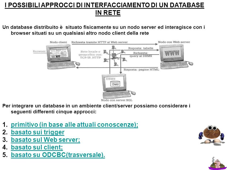 I POSSIBILI APPROCCI DI INTERFACCIAMENTO DI UN DATABASE IN RETE Un database distribuito è situato fisicamente su un nodo server ed interagisce con i b