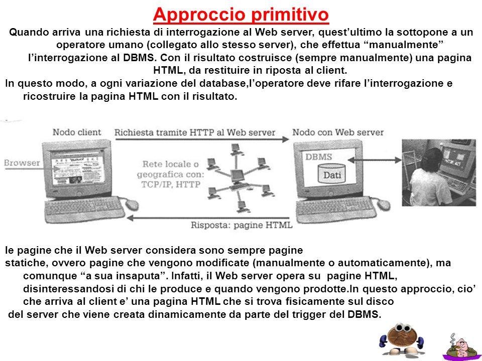 Approccio primitivo Quando arriva una richiesta di interrogazione al Web server, questultimo la sottopone a un operatore umano (collegato allo stesso