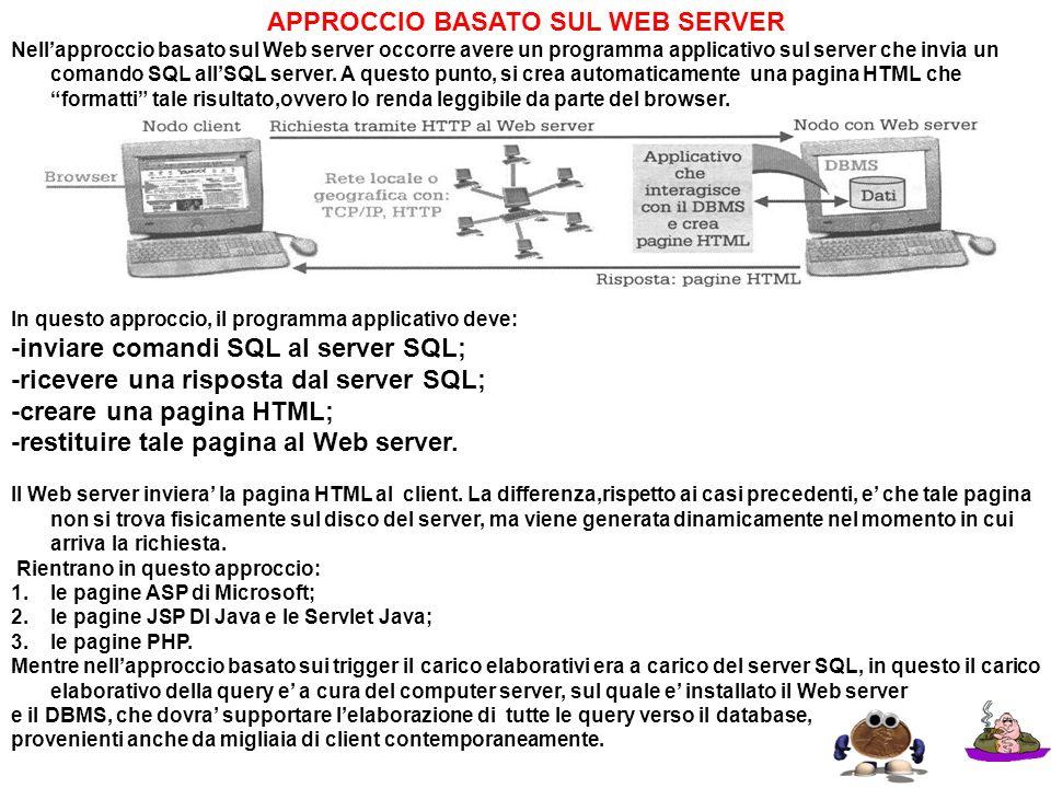 APPROCCIO BASATO SUL WEB SERVER Nellapproccio basato sul Web server occorre avere un programma applicativo sul server che invia un comando SQL allSQL