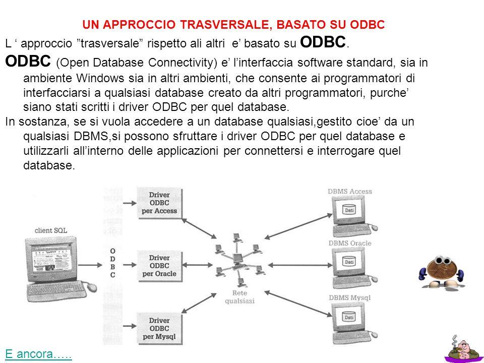 UN APPROCCIO TRASVERSALE, BASATO SU ODBC L approccio trasversale rispetto ali altri e basato su ODBC. ODBC (Open Database Connectivity) e linterfaccia