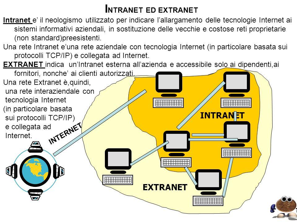 I NTRANET ED EXTRANET Intranet e il neologismo utilizzato per indicare lallargamento delle tecnologie Internet ai sistemi informativi aziendali, in so