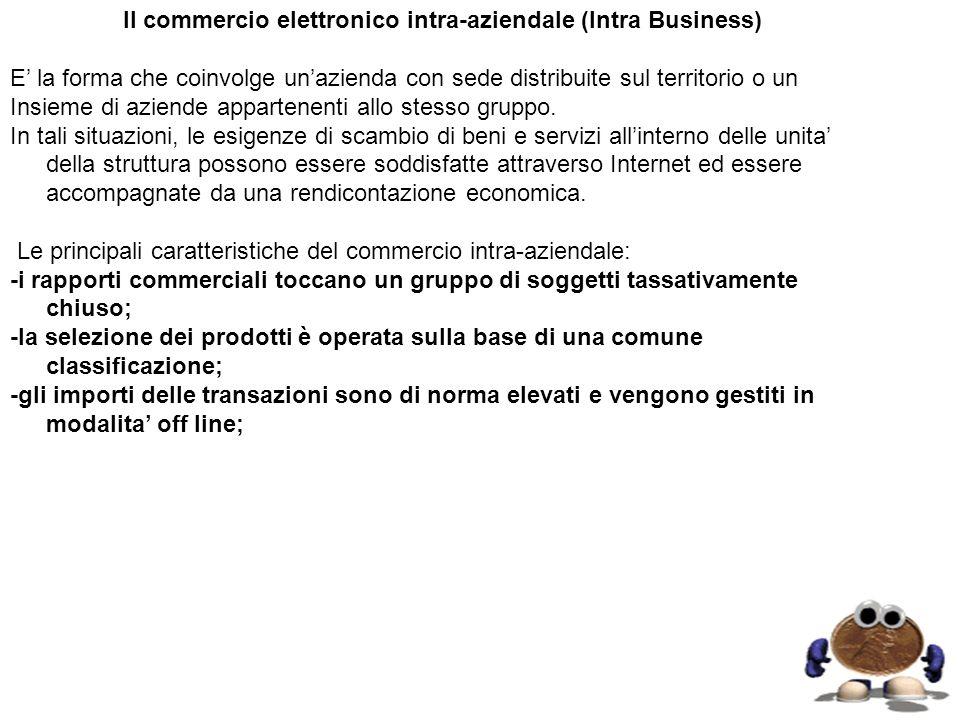 Il commercio elettronico intra-aziendale (Intra Business) E la forma che coinvolge unazienda con sede distribuite sul territorio o un Insieme di azien